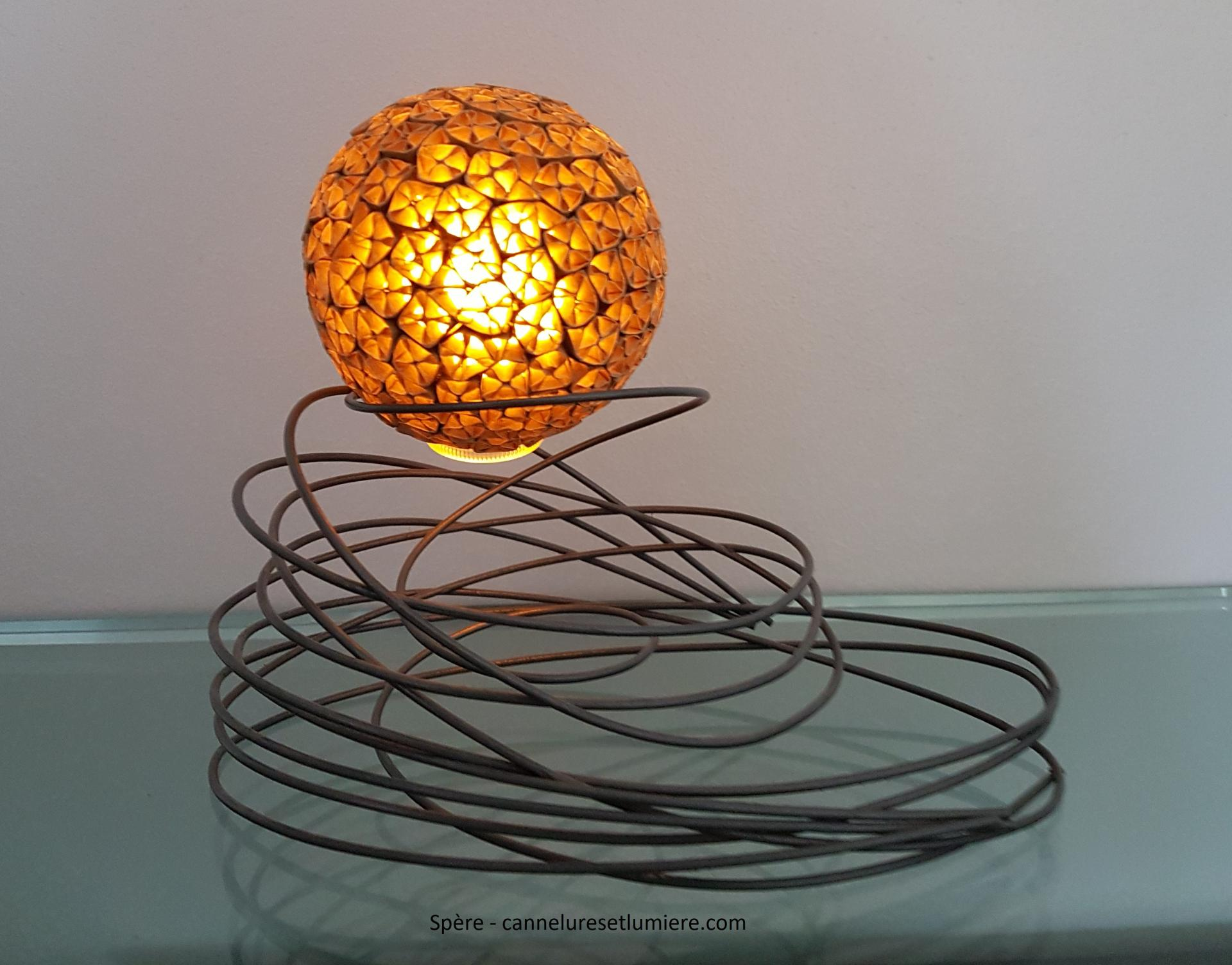 Sphere s